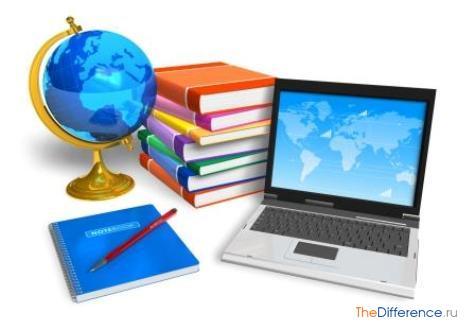 Приглашаем к сотрудничеству авторов для написания студенческих работ